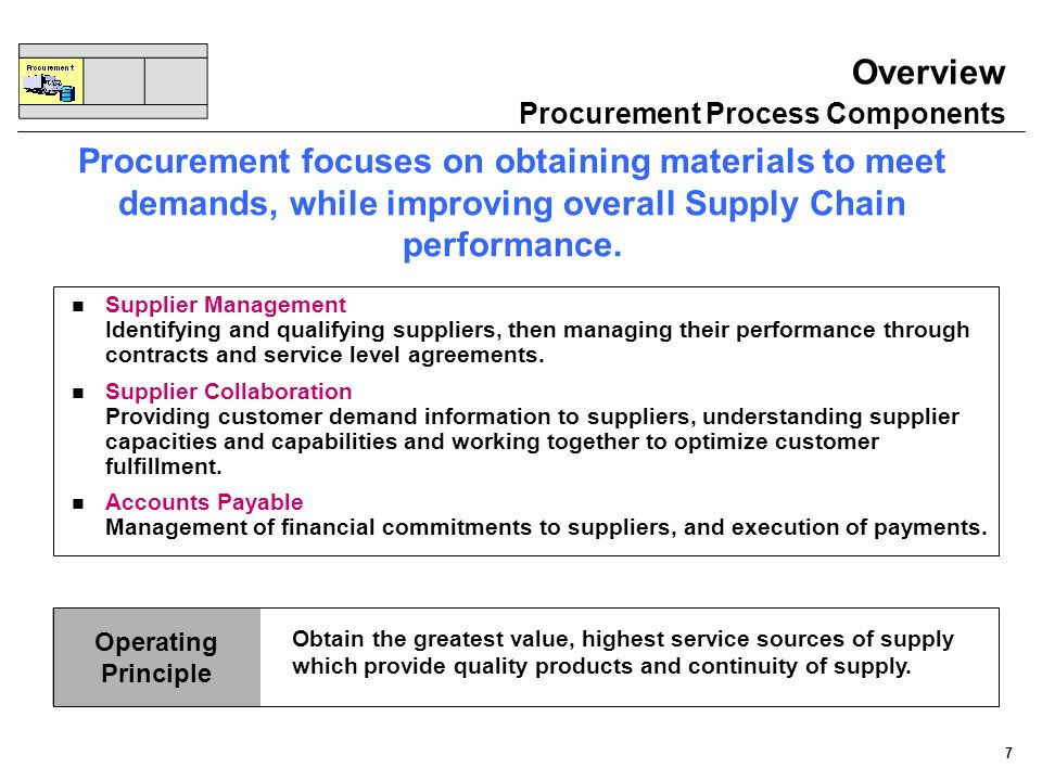 Supply Chain Overview Overview. Procurement Process Components.
