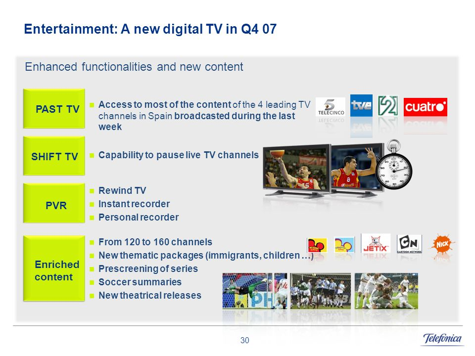 Entertainment: A new digital TV in Q4 07