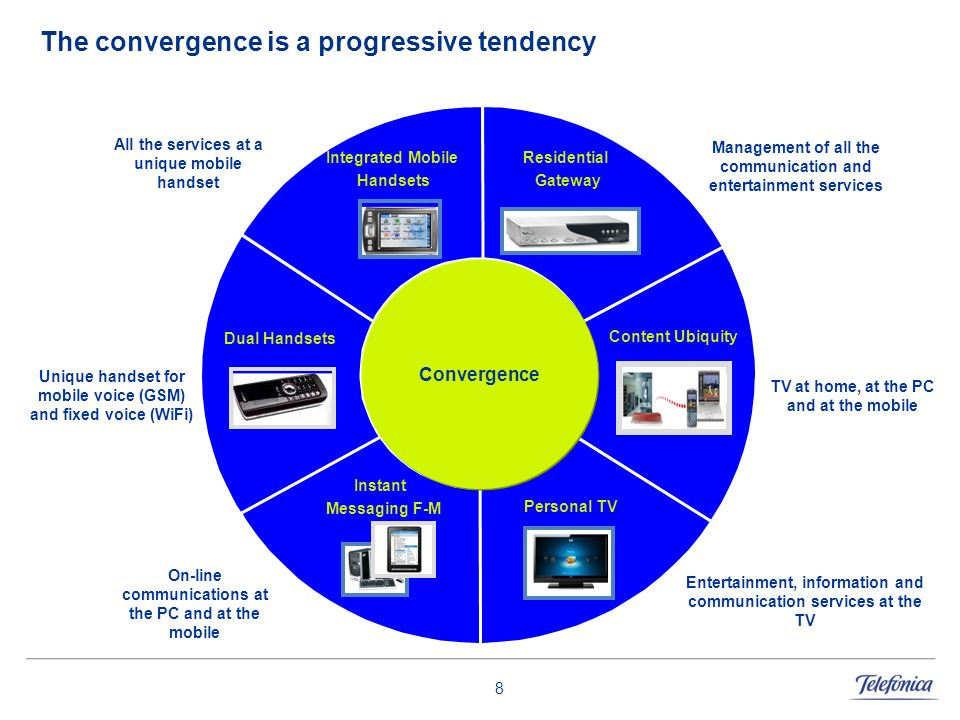 The convergence is a progressive tendency