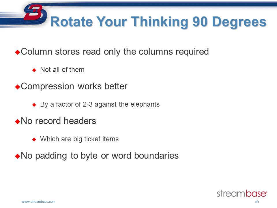 Rotate Your Thinking 90 Degrees
