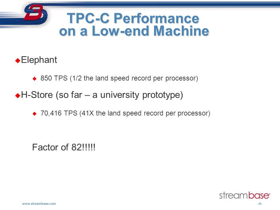 TPC-C Performance on a Low-end Machine Elephant