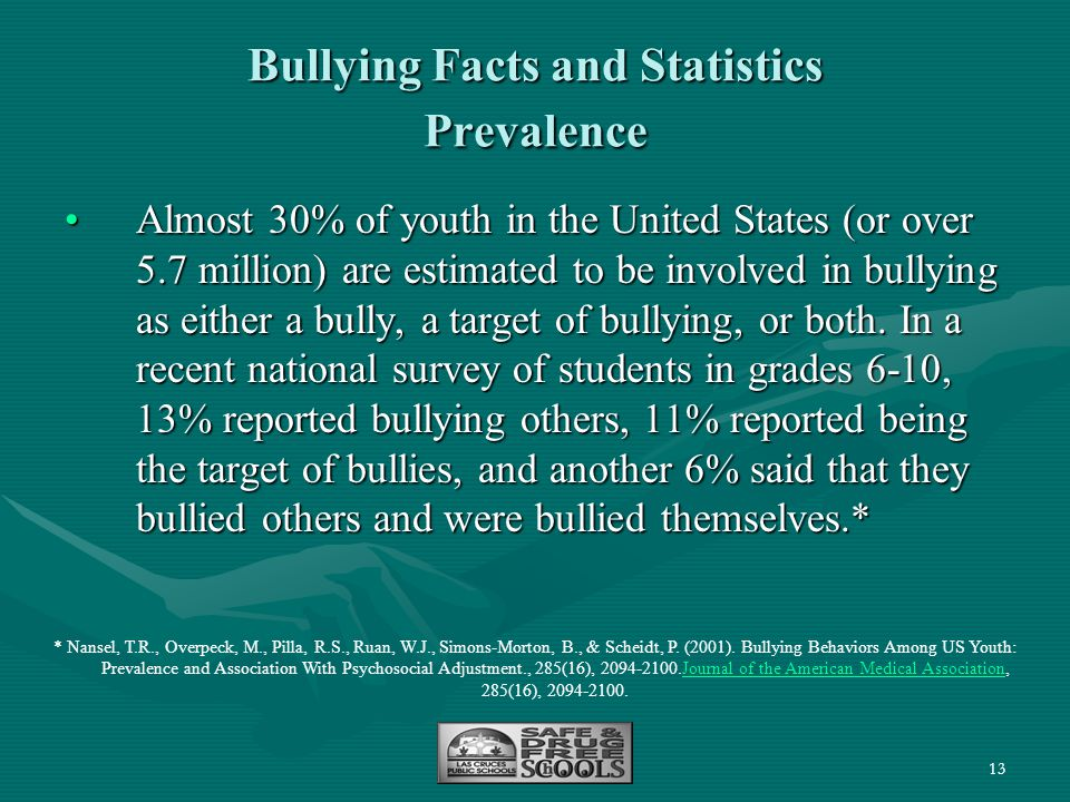 Bullying Facts and Statistics Prevalence