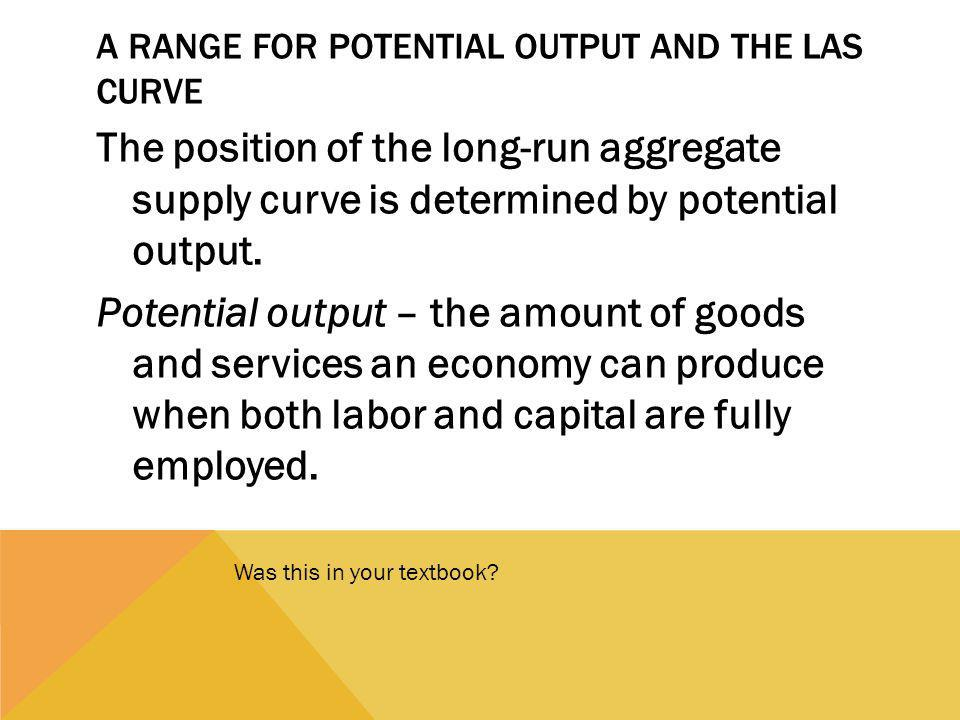A Range for Potential Output and the LAS Curve