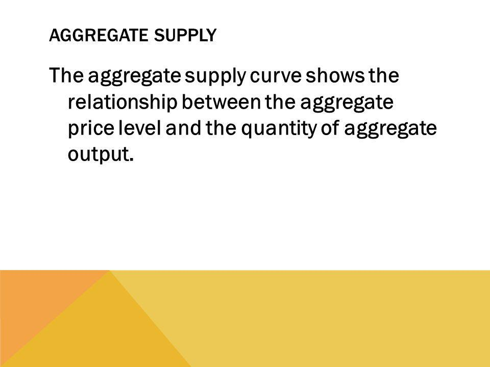 Aggregate Supply The aggregate supply curve shows the relationship between the aggregate price level and the quantity of aggregate output.