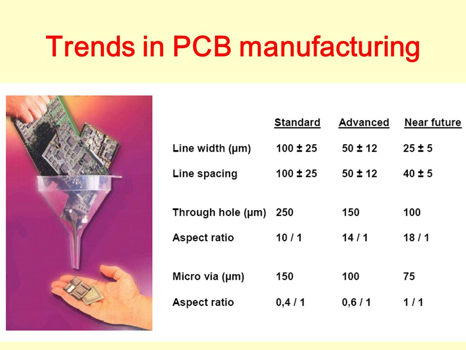Trends in PCB manufacturing