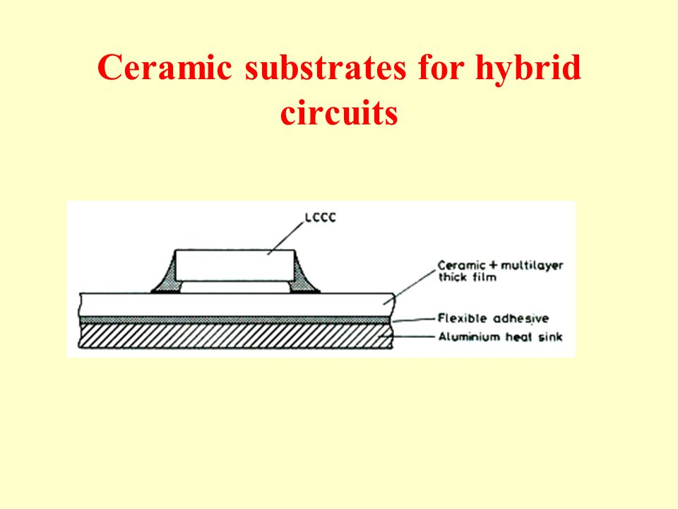 Ceramic substrates for hybrid circuits
