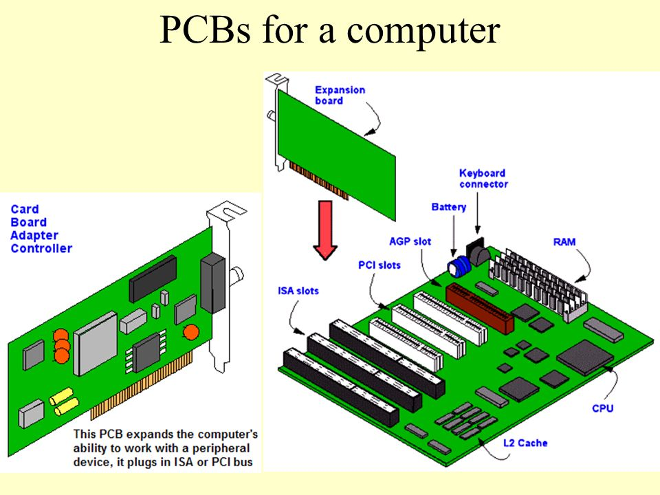 PCBs for a computer