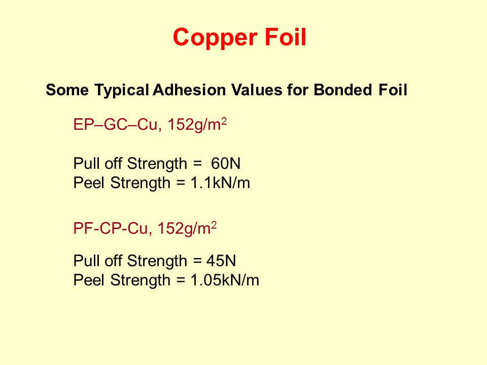 Copper Foil Some Typical Adhesion Values for Bonded Foil