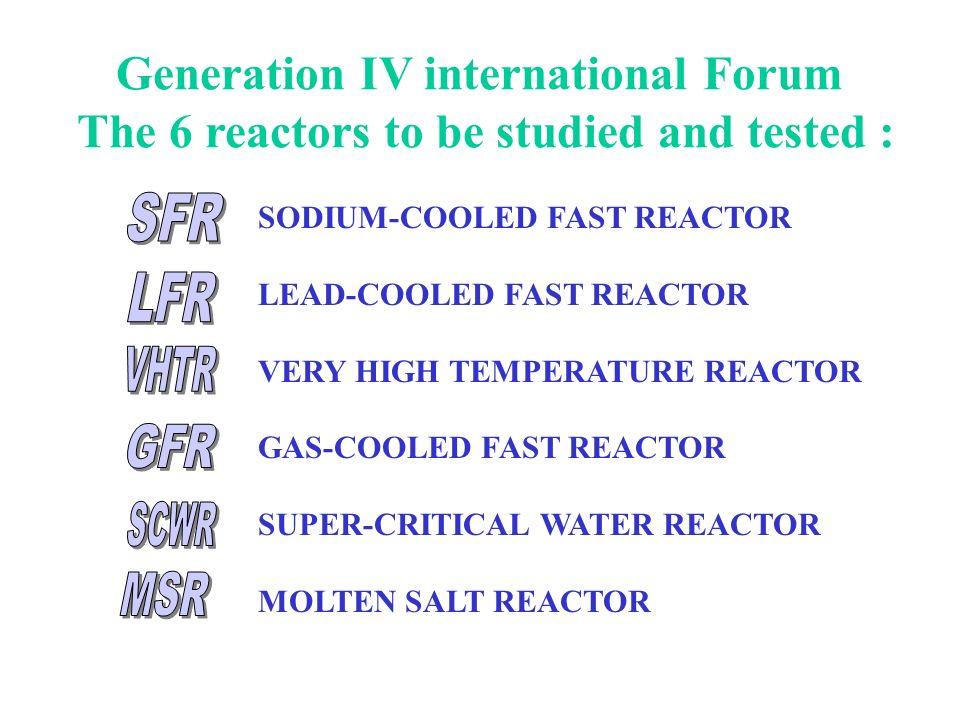 Generation IV international Forum