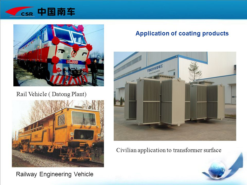 Application of coating products