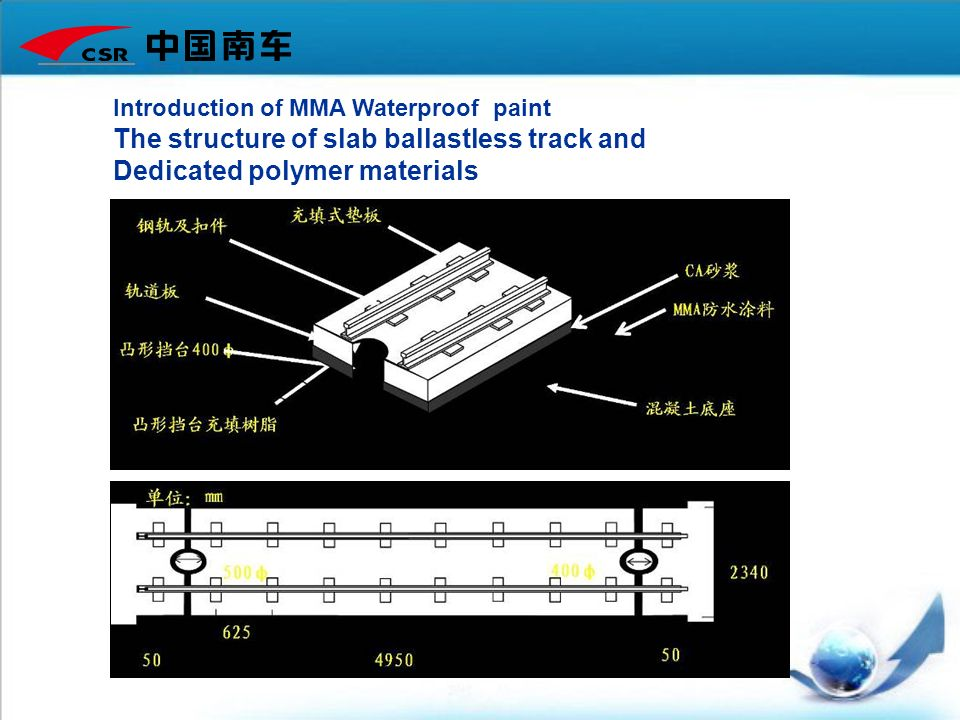 The structure of slab ballastless track and