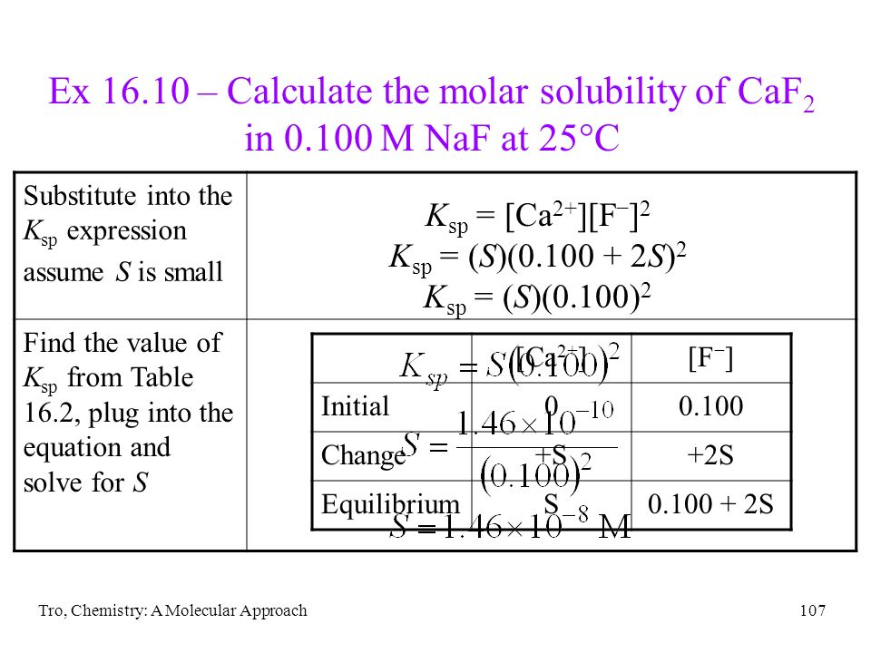 Ex 16. 10 – Calculate the molar solubility of CaF2 in 0