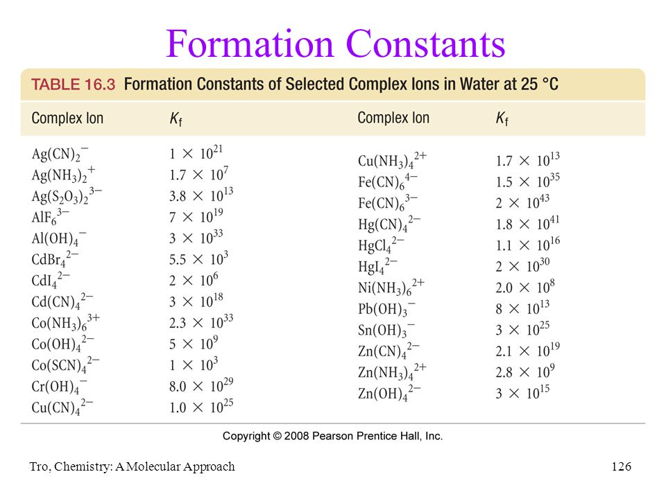 Formation Constants Tro, Chemistry: A Molecular Approach