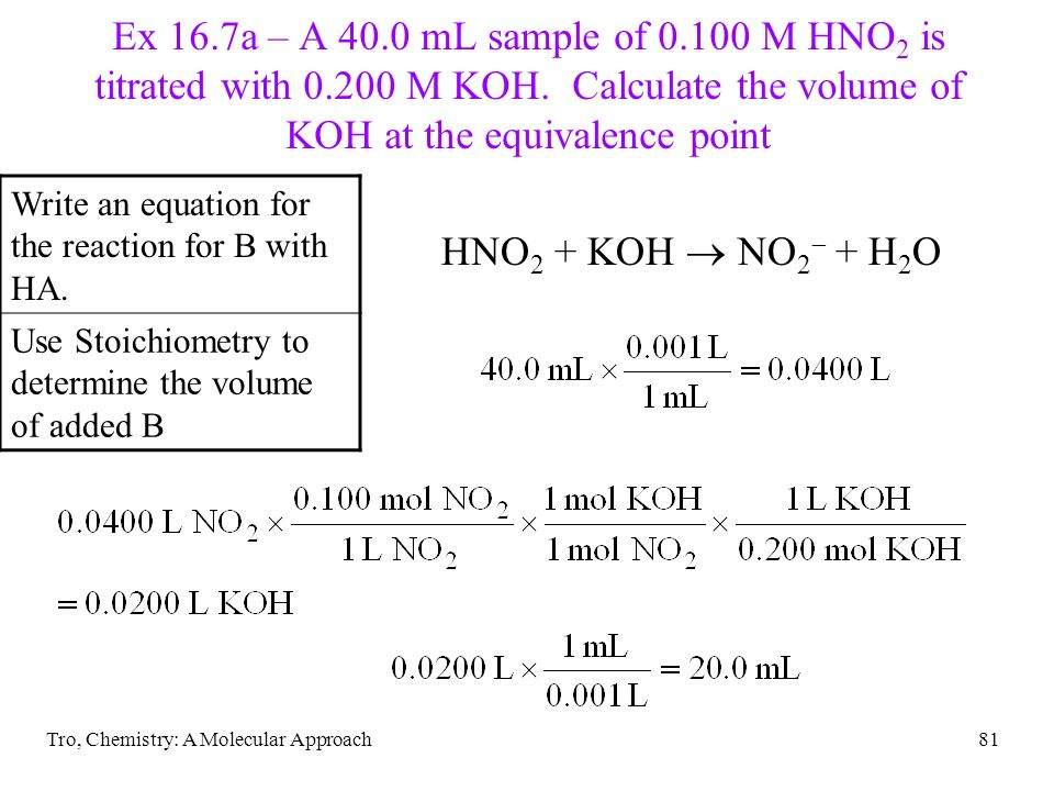 Ex 16. 7a – A 40. 0 mL sample of 0. 100 M HNO2 is titrated with 0