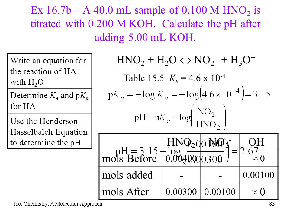 Ex 16. 7b – A 40. 0 mL sample of 0. 100 M HNO2 is titrated with 0