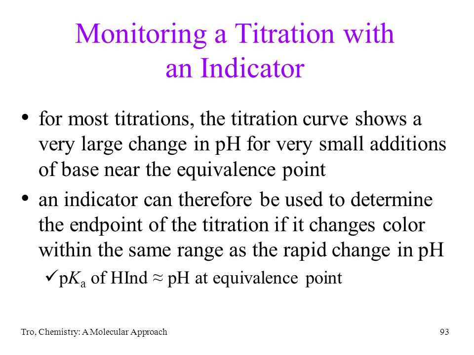 Monitoring a Titration with an Indicator