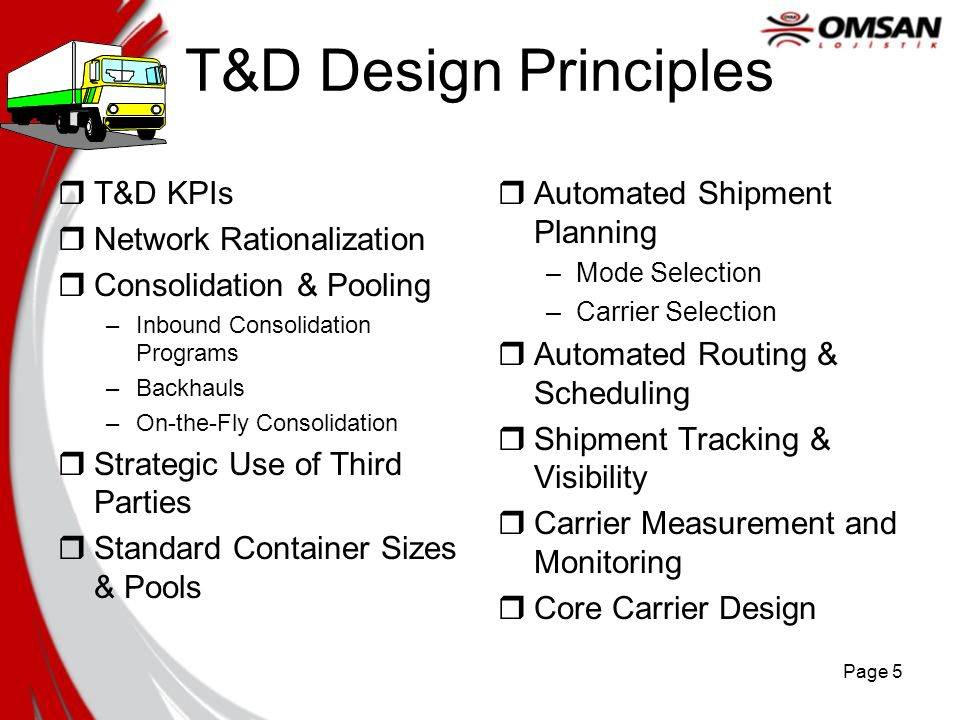 T&D Design Principles T&D KPIs Network Rationalization