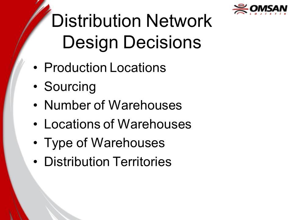 Distribution Network Design Decisions