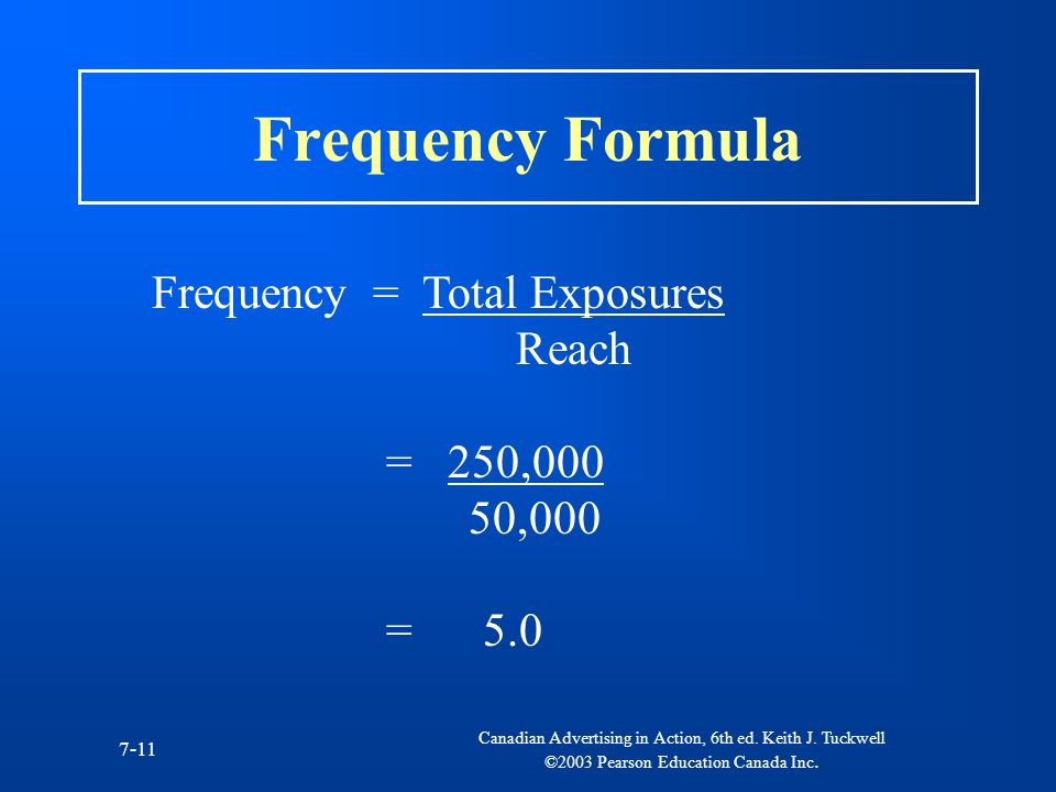 Frequency Formula Frequency = Total Exposures Reach = 250,000 50,000