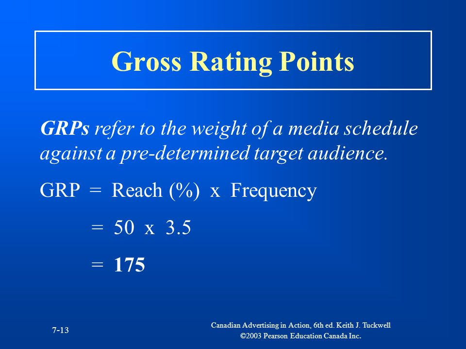 Gross Rating Points GRPs refer to the weight of a media schedule against a pre-determined target audience.