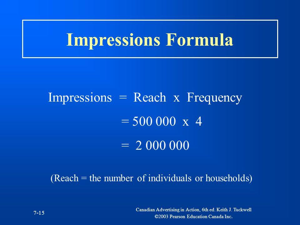 Impressions Formula Impressions = Reach x Frequency = 500 000 x 4
