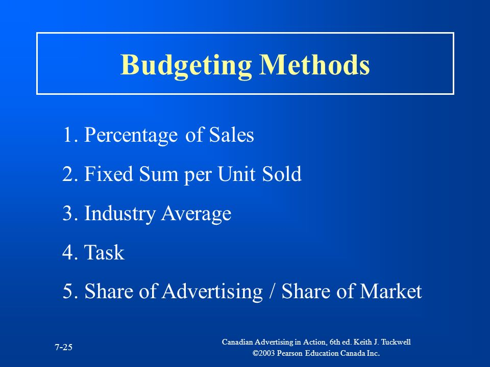 Budgeting Methods 1. Percentage of Sales 2. Fixed Sum per Unit Sold