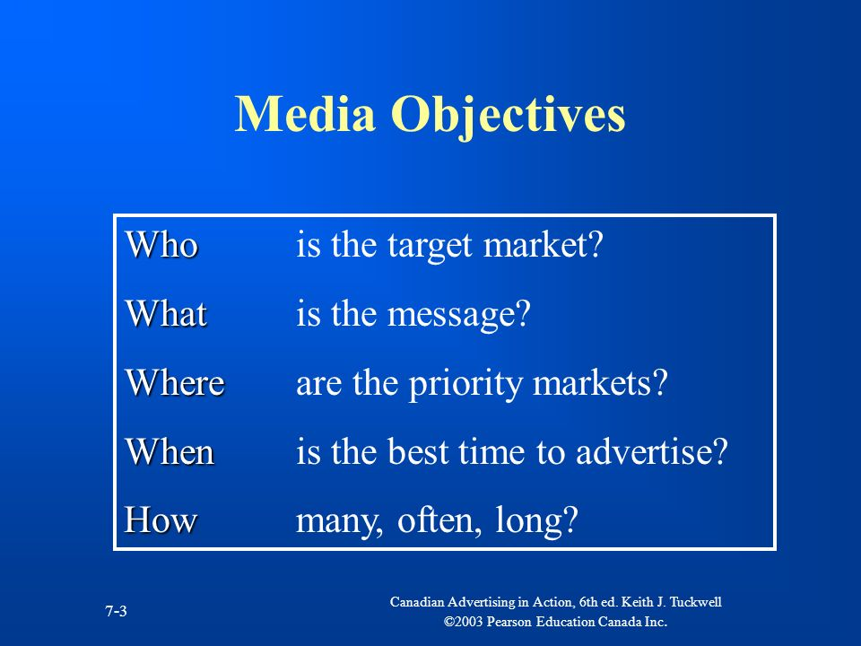 Media Objectives Who is the target market What is the message
