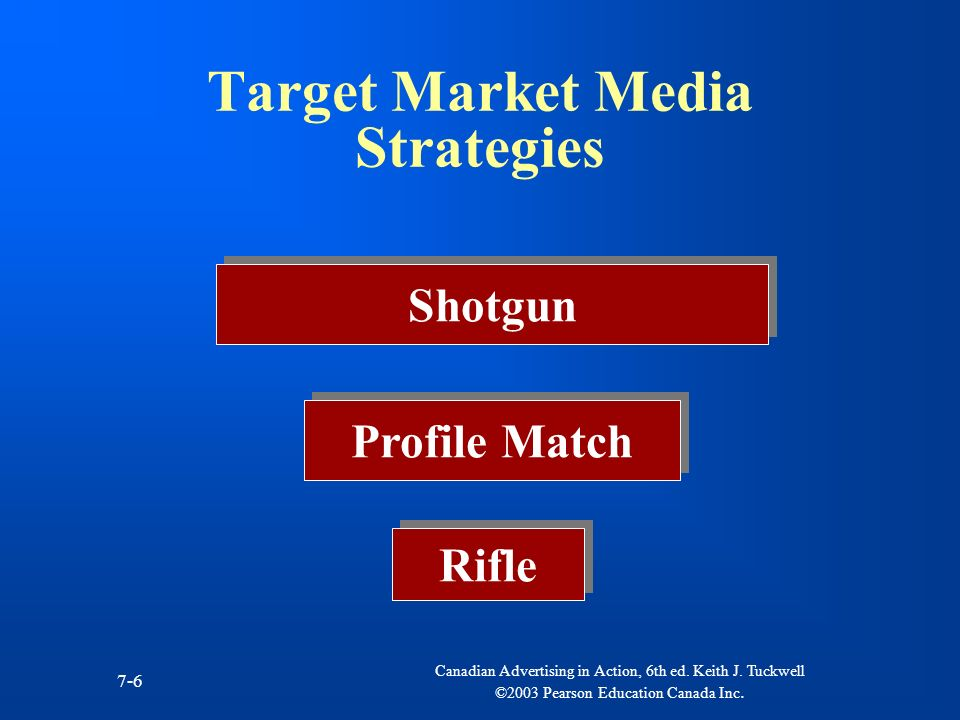 Target Market Media Strategies