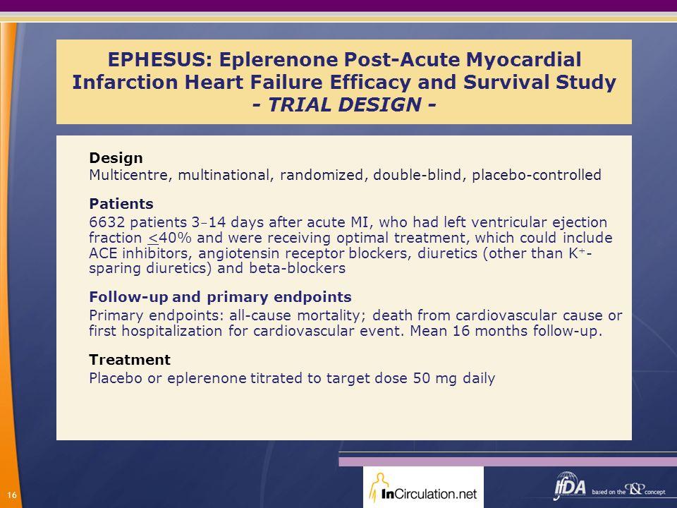 EPHESUS: Eplerenone Post-Acute Myocardial Infarction Heart Failure Efficacy and Survival Study - TRIAL DESIGN -