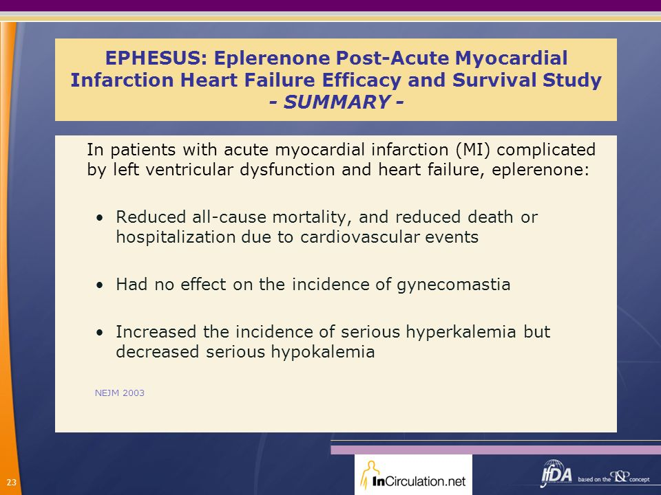 EPHESUS: Eplerenone Post-Acute Myocardial Infarction Heart Failure Efficacy and Survival Study - SUMMARY -