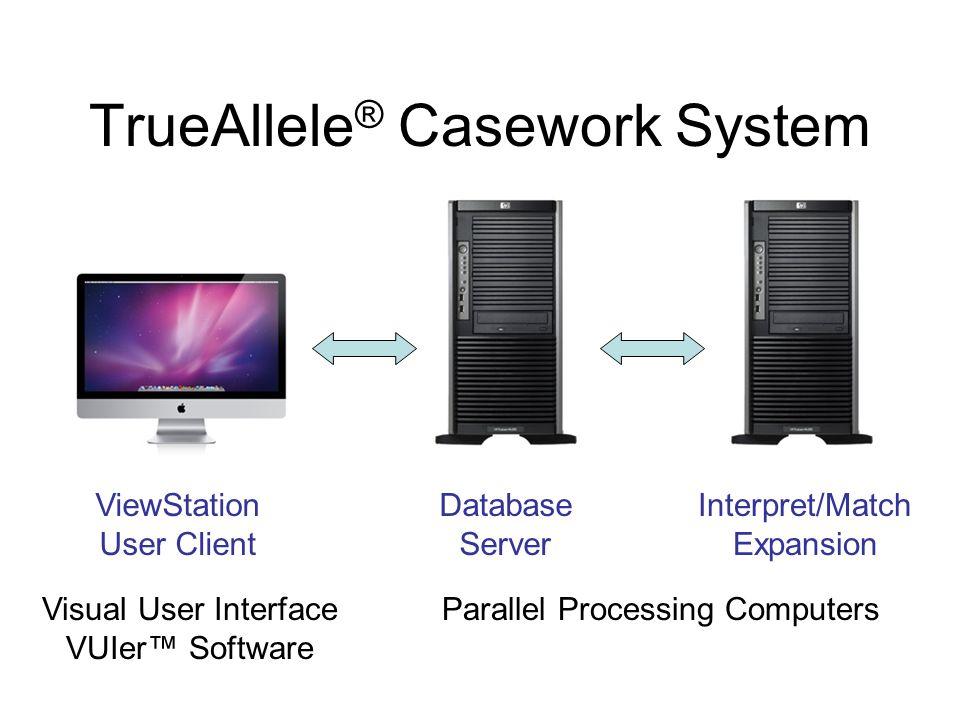 TrueAllele® Casework System