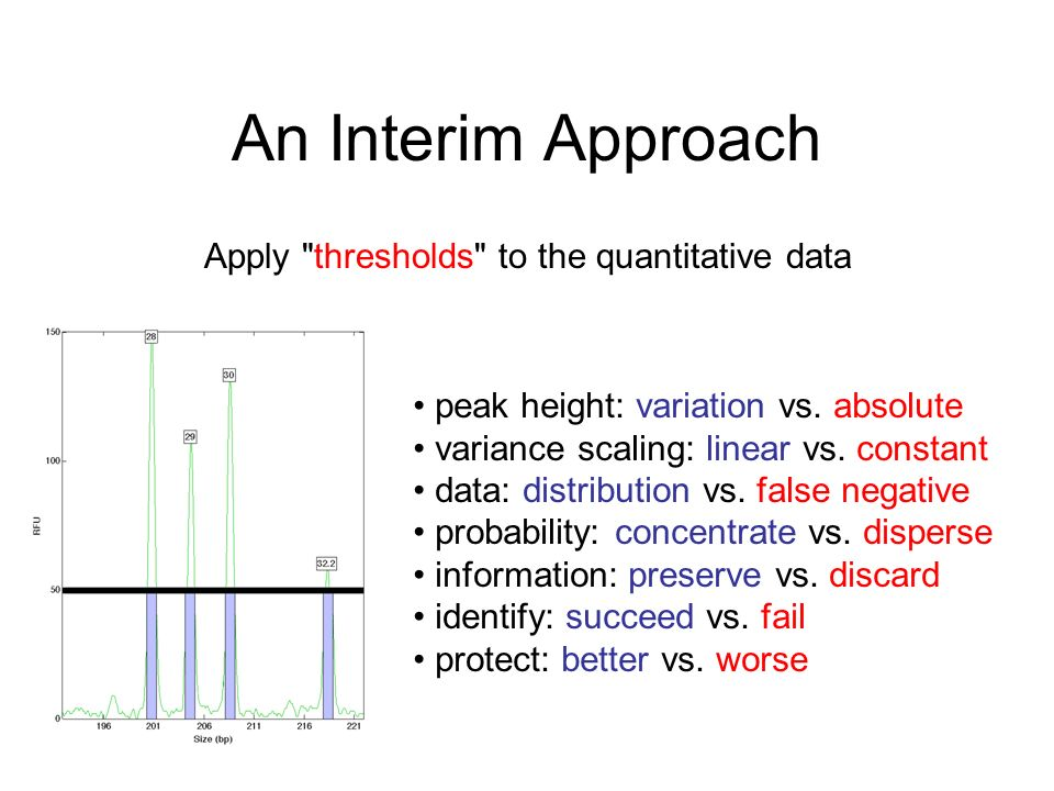 An Interim Approach Apply thresholds to the quantitative data