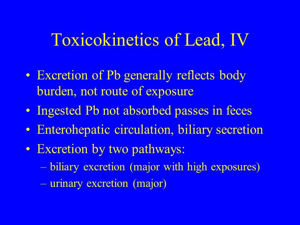 Toxicokinetics of Lead, IV