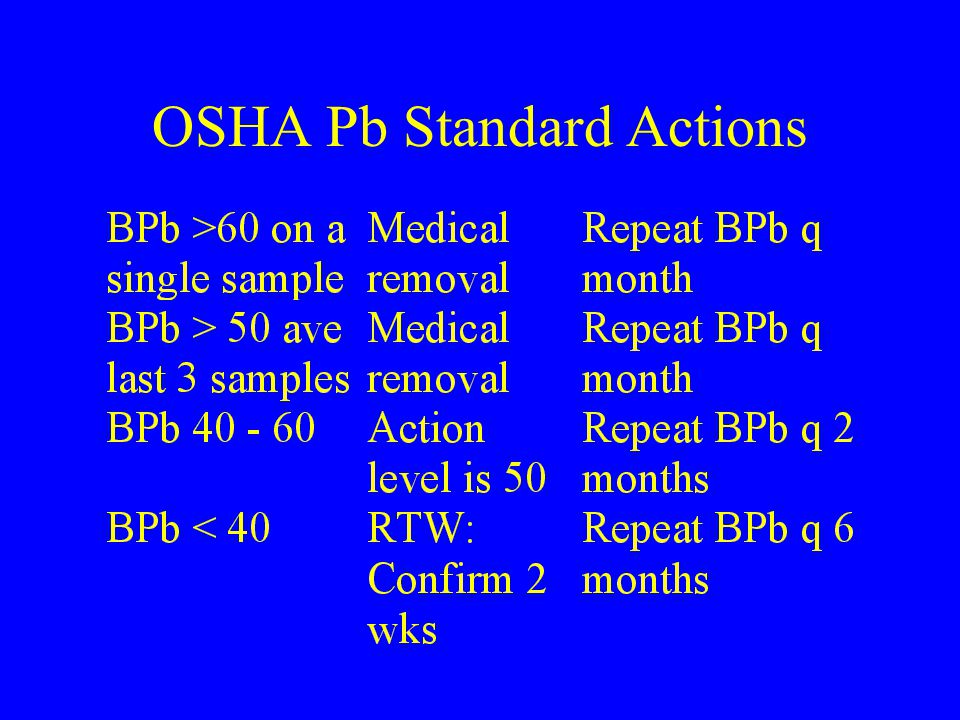 OSHA Pb Standard Actions