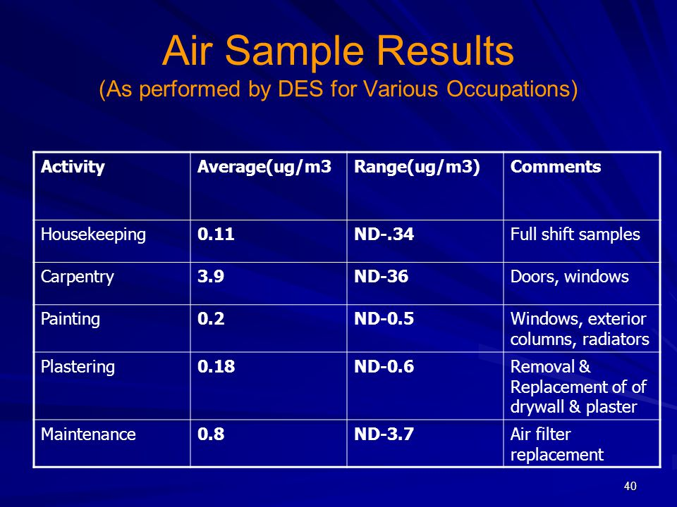 Air Sample Results (As performed by DES for Various Occupations)
