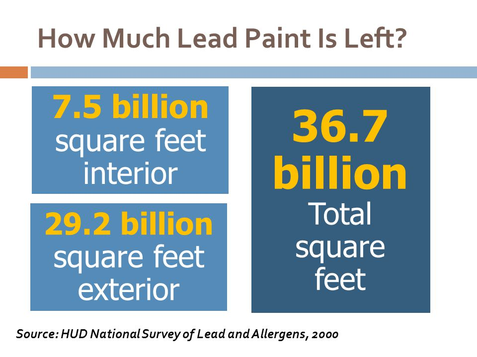 How Much Lead Paint Is Left