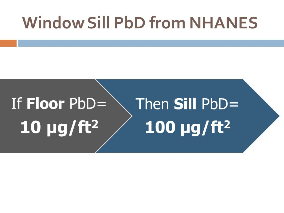 Window Sill PbD from NHANES