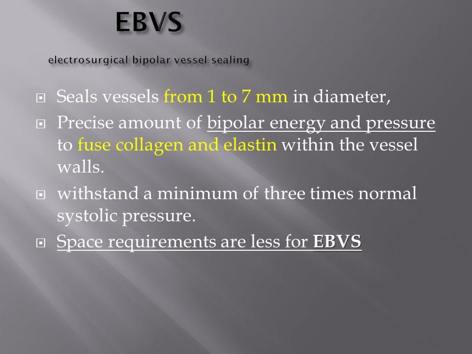 EBVS electrosurgical bipolar vessel sealing