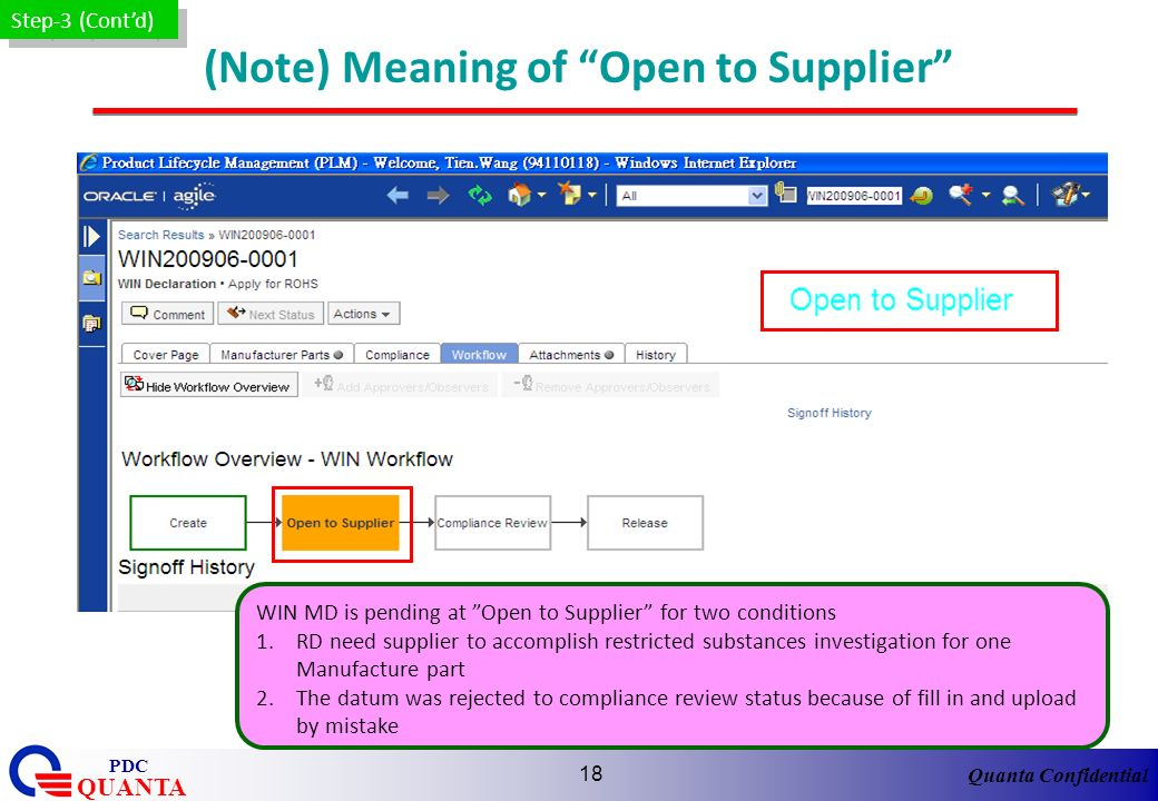 (Note) Meaning of Open to Supplier