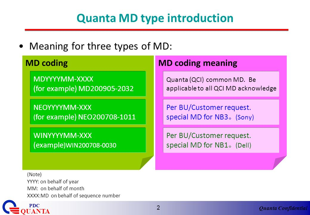 Quanta MD type introduction