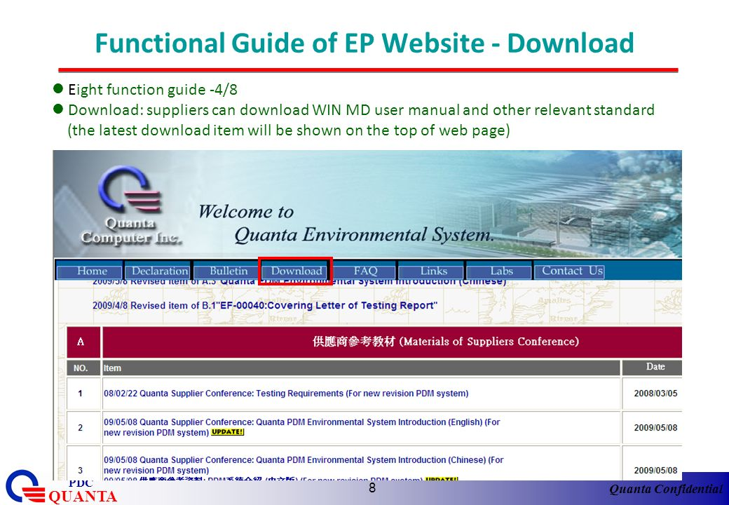 Functional Guide of EP Website - Download