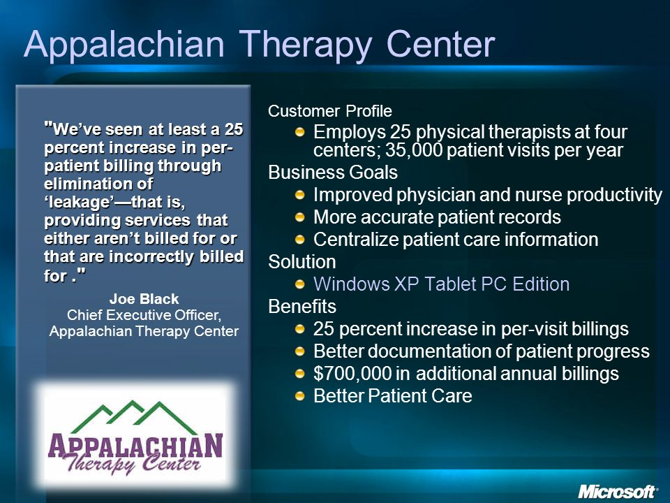Appalachian Therapy Center
