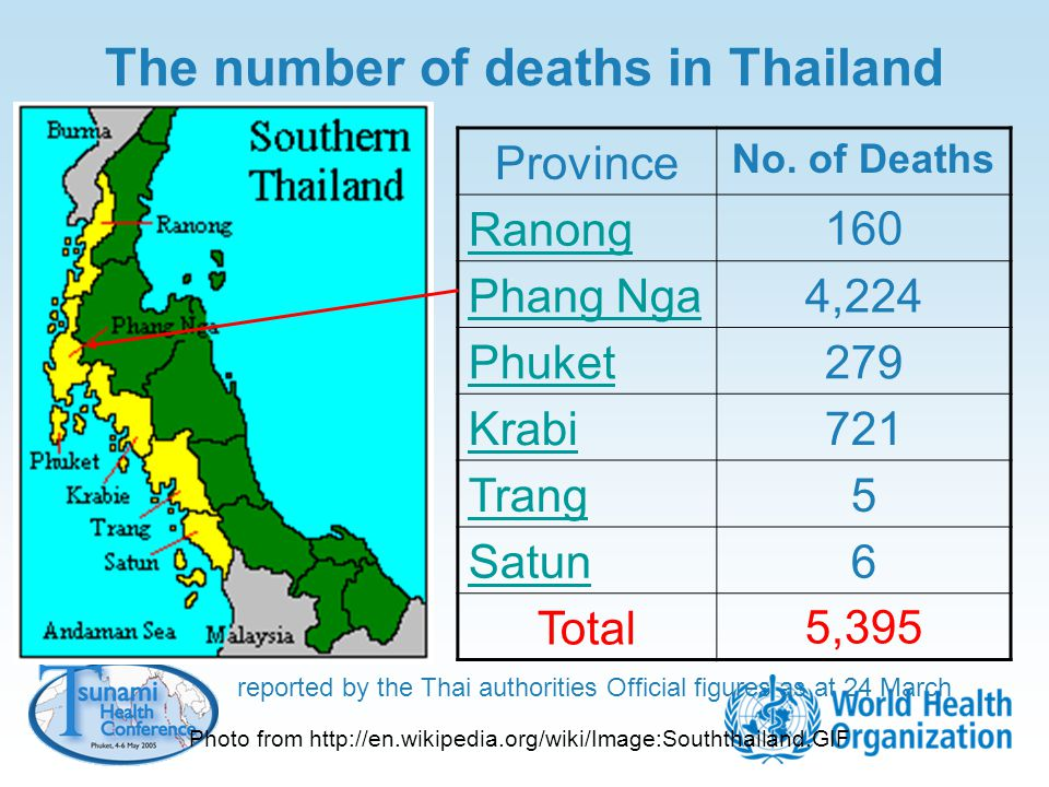 The number of deaths in Thailand