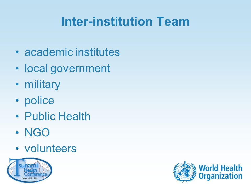 Inter-institution Team
