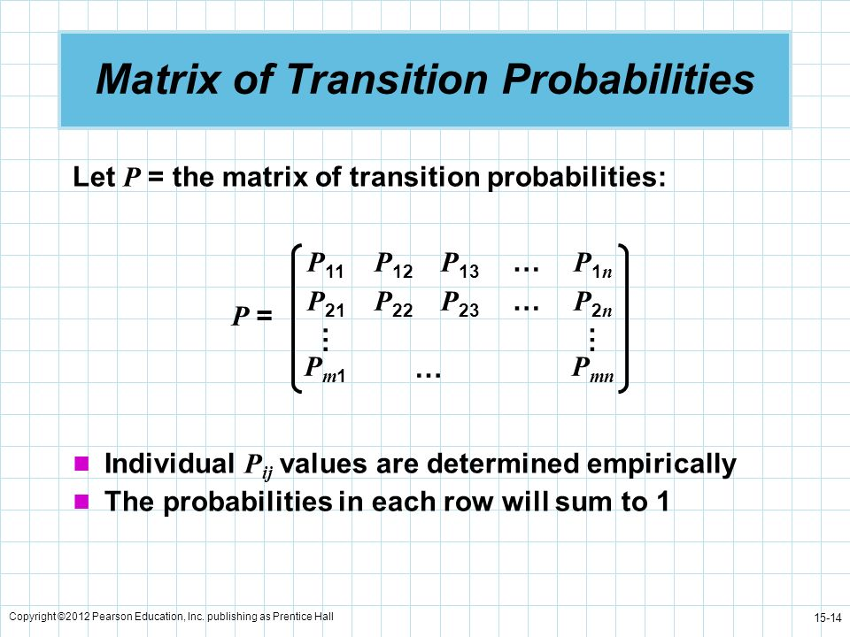 Matrix of Transition Probabilities