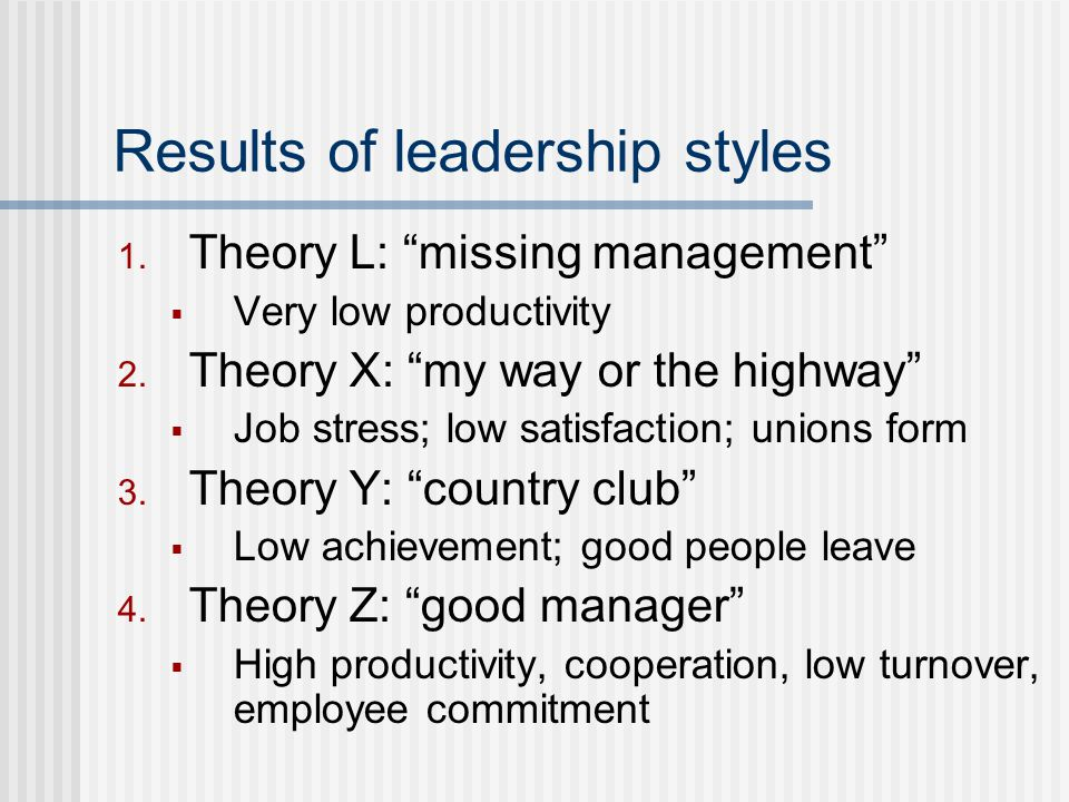 Results of leadership styles
