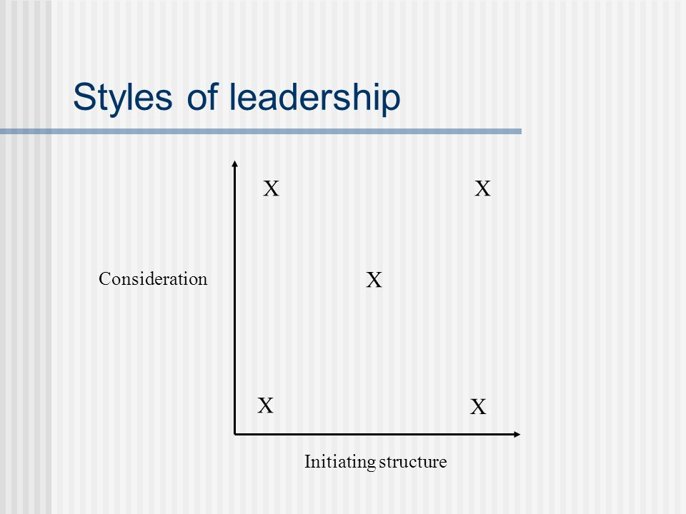 Styles of leadership X X Consideration X X X Initiating structure