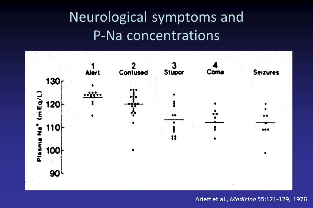 Neurological symptoms and P-Na concentrations