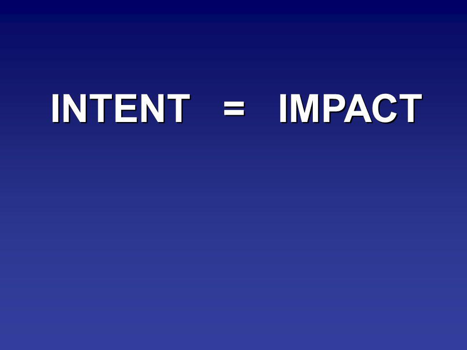 INTENT = IMPACT
