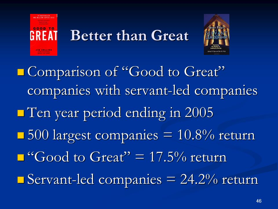 Better than Great Comparison of Good to Great companies with servant-led companies. Ten year period ending in 2005.